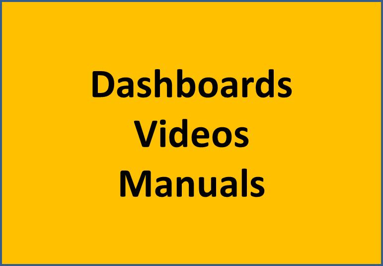 Manuals Videos Beschreibungen
